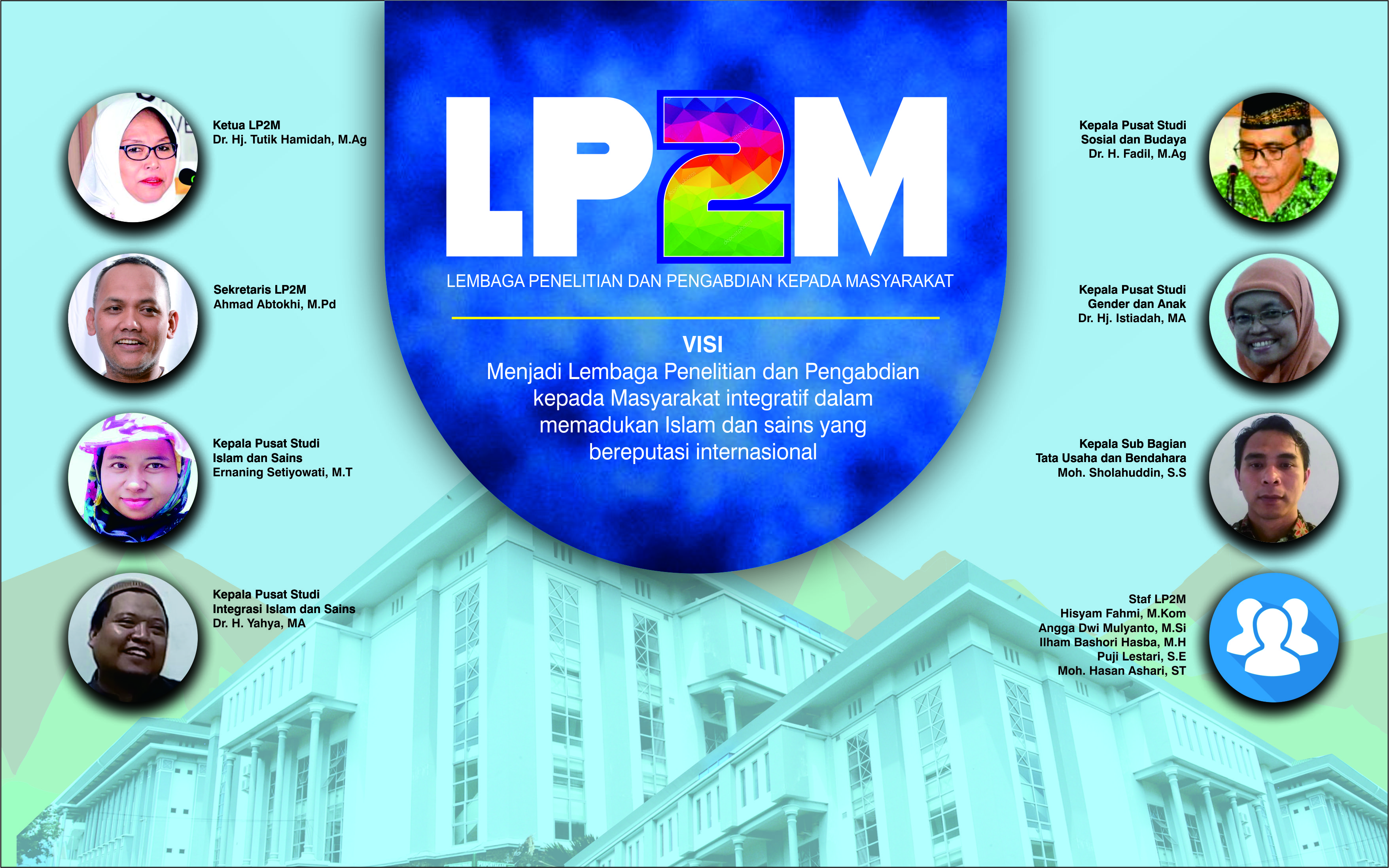 Struktur Organisasi LP2M